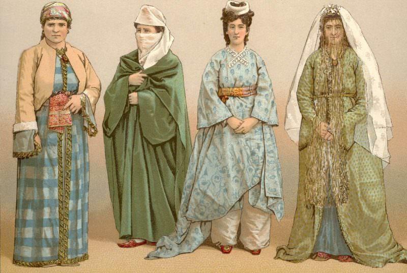 История стиля этно